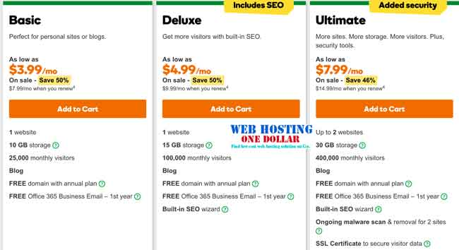 Godaddy $1 WordPress hosting