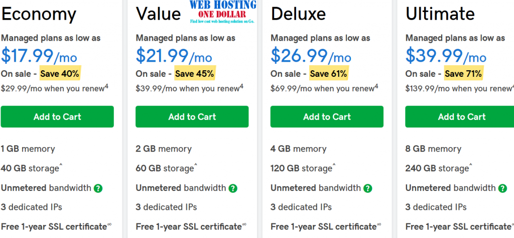 Godaddy VPS Hosting Coupon Code, Best VPS Server Plans & Discount