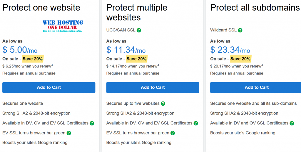 Godaddy SSL Certificate Price Plans