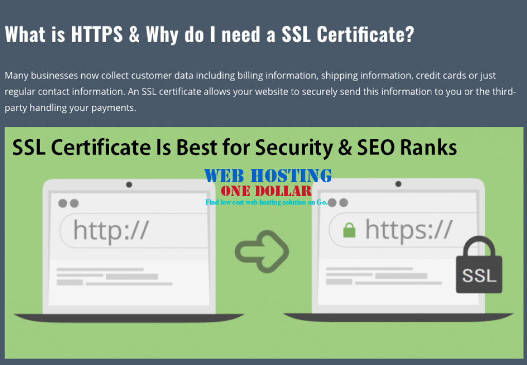 Why need SSL Certificate
