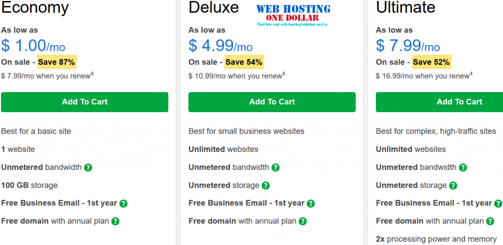 Compare plans with Economy & Deluxe Linux hosting with cpanel