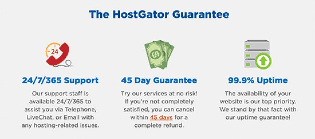 hostgator Support Services
