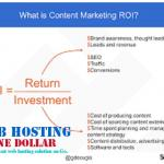 How to measure ROI in content marketing