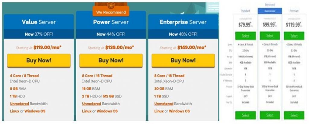 Hostgator Vs Bluehost Dedicated server Plans