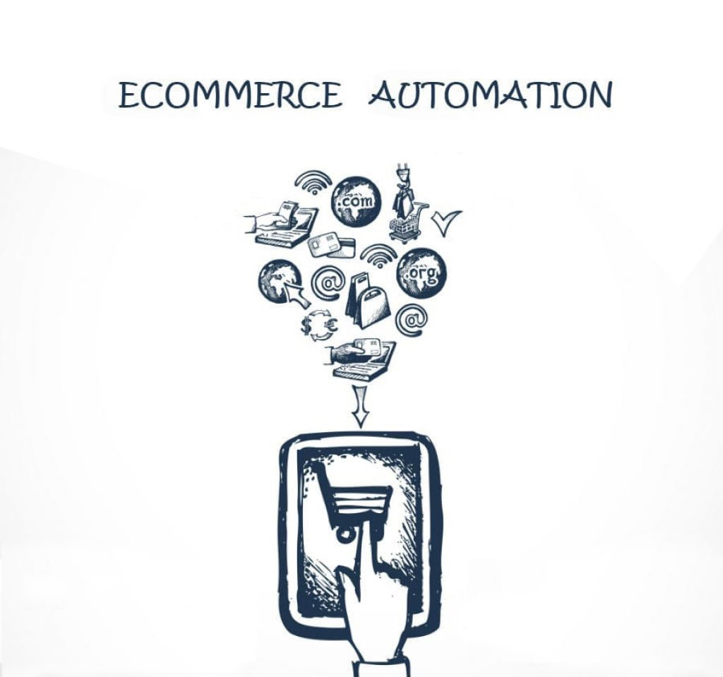 Marketing Automation in Ecommerce