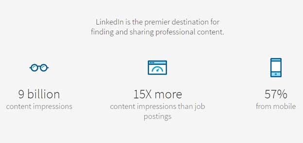 Best platform for sharing content