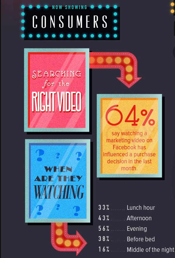 State of Social Video Marketing