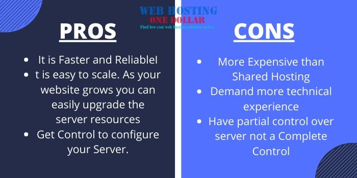 Pros & Cons of VPS Hosting