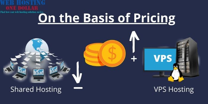 Shared VS VPS Hosting-On the Basis of Pricing