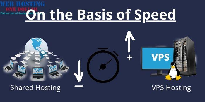 Shared VS VPS Hosting-On the basis of Speed