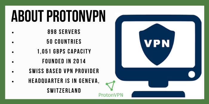 About ProtonVPN