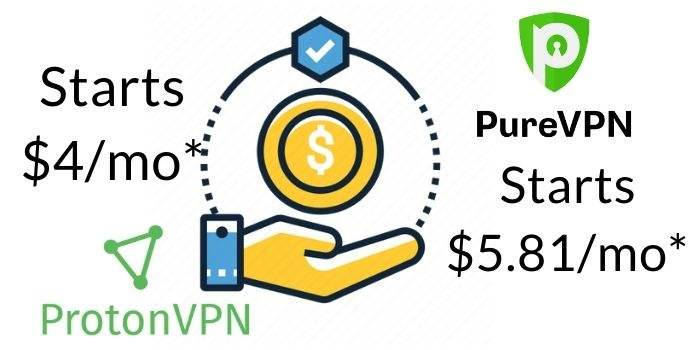 ProtonVPN Vs PureVPN Prices