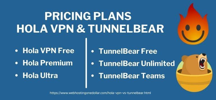 tunnelbear vs hola vpn pricing plans