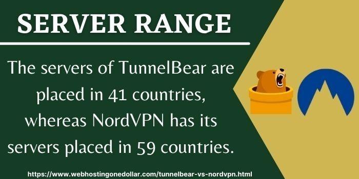 NordVPN or TunnelBear