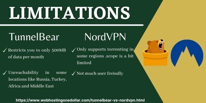 TunnelBear vs nordvpn limitations
